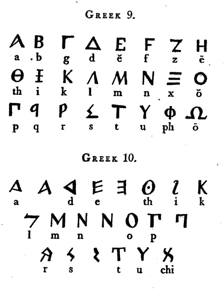 Греческие знаки