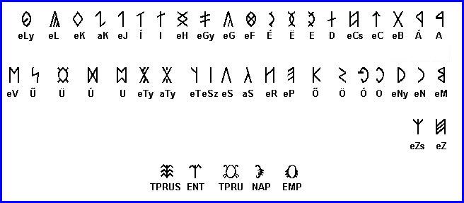 Венгерский рунический алфавит